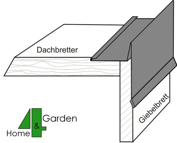 Traufblech anbringen  Dachrinnen für Ihr Gartenhäuser aus Metall & Kunststoff - EPDM ...